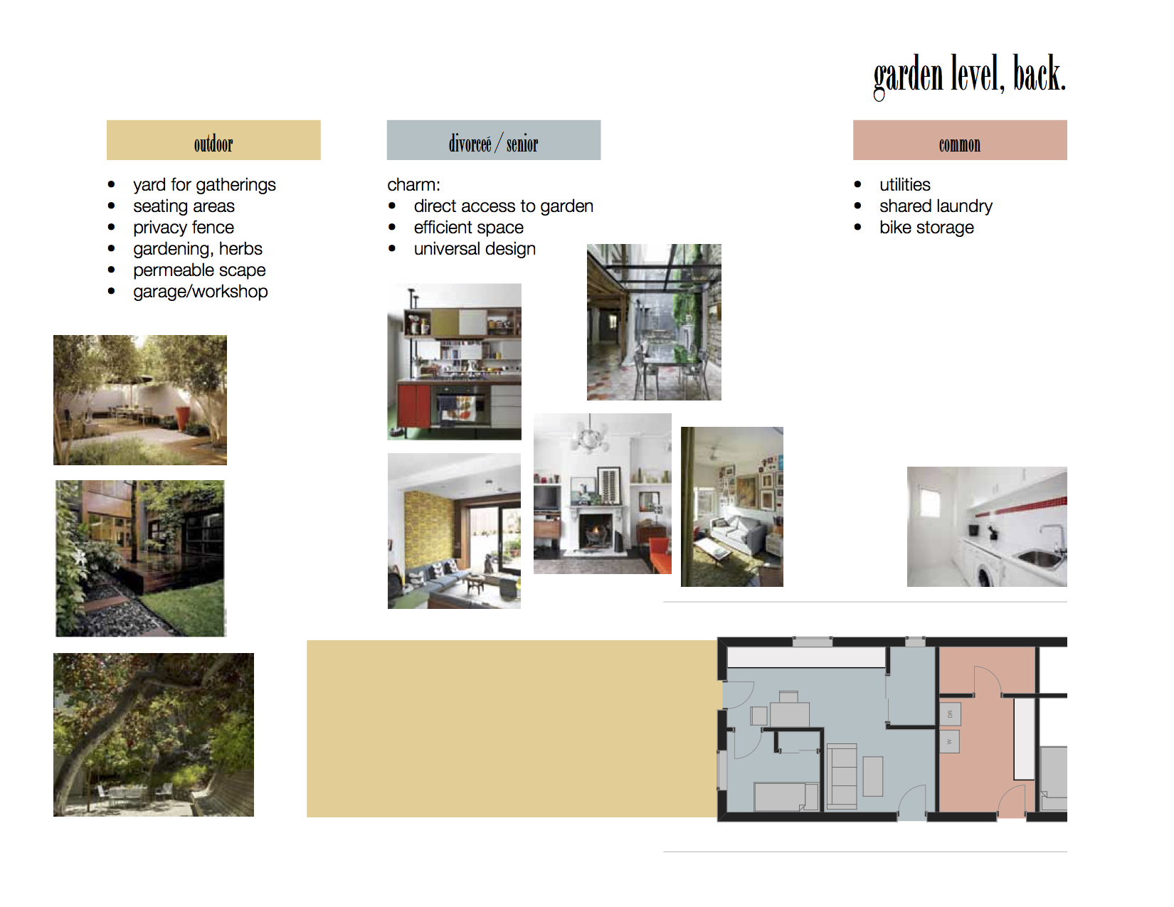 floor plan - custom style